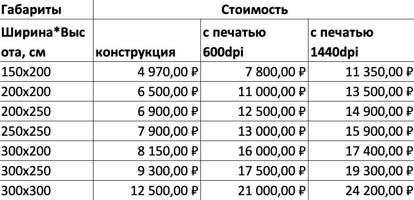 https://board-msk.ru/images/upload/Снимок%20экрана%202021-10-14%20в%2012.21.27.png