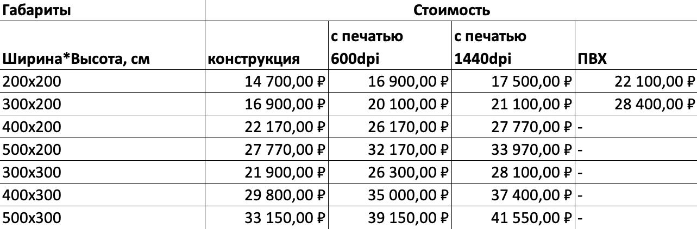 https://board-msk.ru/images/upload/Снимок%20экрана%202021-10-14%20в%2012.29.51.png