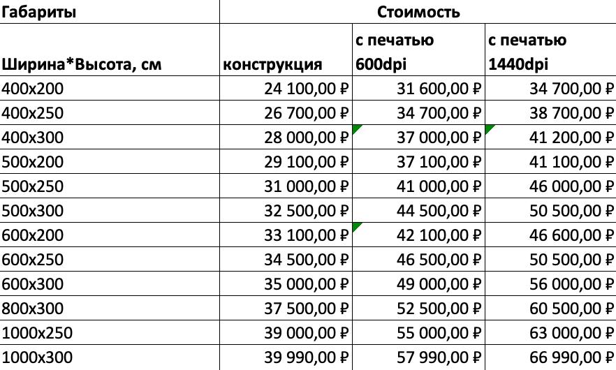 https://board-msk.ru/images/upload/Снимок%20экрана%202021-10-14%20в%2012.38.04.png