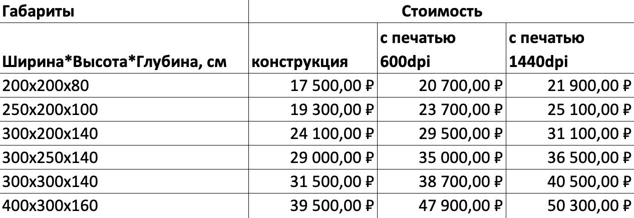 https://board-msk.ru/images/upload/Снимок%20экрана%202021-10-14%20в%2012.39.58.png