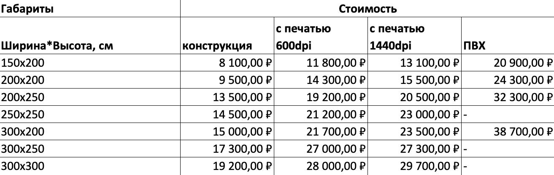 https://board-msk.ru/images/upload/Снимок%20экрана%202021-10-14%20в%2012.41.37.png