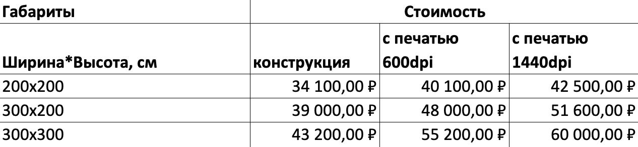 https://board-msk.ru/images/upload/Снимок%20экрана%202021-10-14%20в%2012.44.59.png